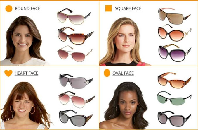 2aeb32260f Πώς να επιλέξω γυαλιά ηλίου σε 5 βήματα