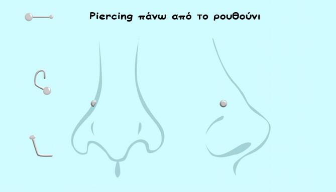 Piercing πανω απο το ρουθουνι