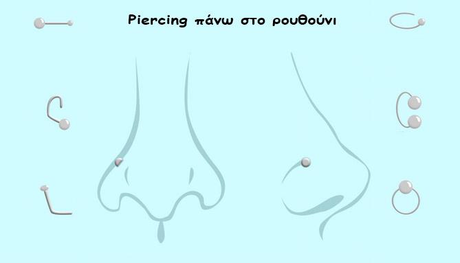 Piercing πανω στο ρουθουνι