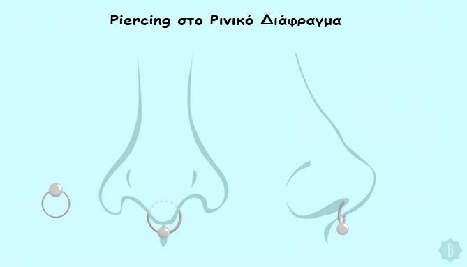 piercing στο ρινικο διαφραγμα